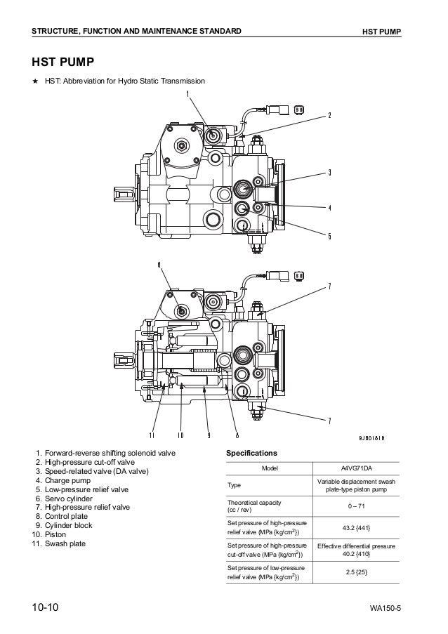 KOMATSU WA150-5 WHEEL LOADER Service Repair Manual SN