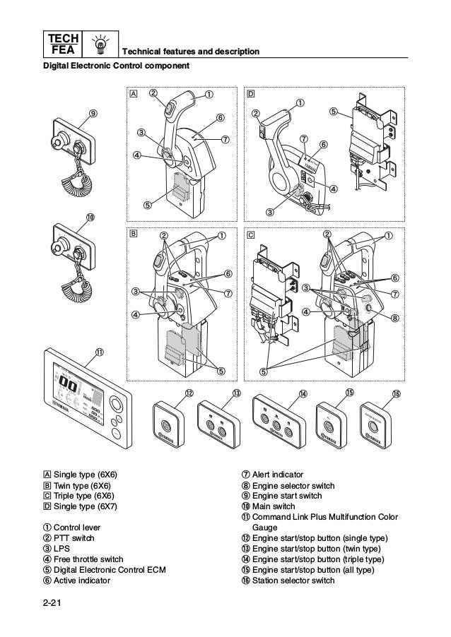 2011 YAMAHA F300CA 4-STROKE OUTBOARD Service Repair Manual