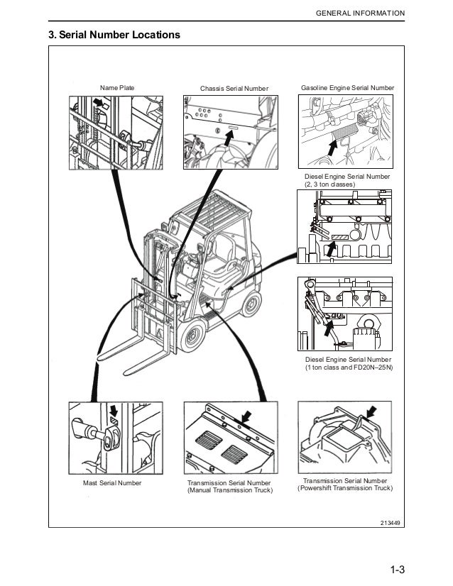 Mitsubishi Fge15n Forklift Trucks Service Repair Manual Sn F25c