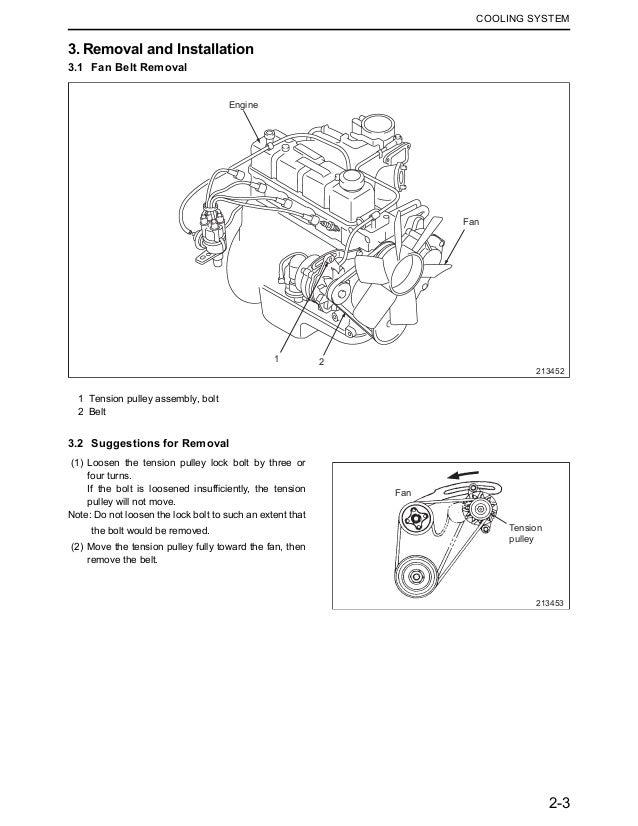 MITSUBISHI FGE15N FORKLIFT TRUCKS Service Repair Manual SN