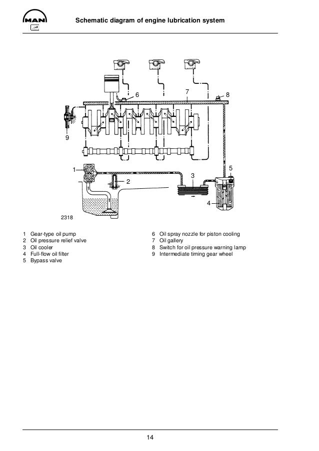 dr350 oil cooler wiring diagrams