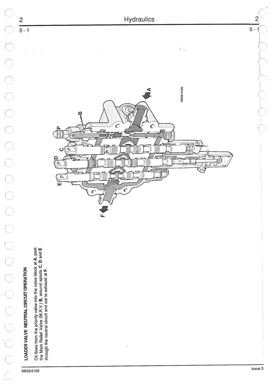 JCB 430 WHEELED LOADER Service Repair Manual SN:00257608