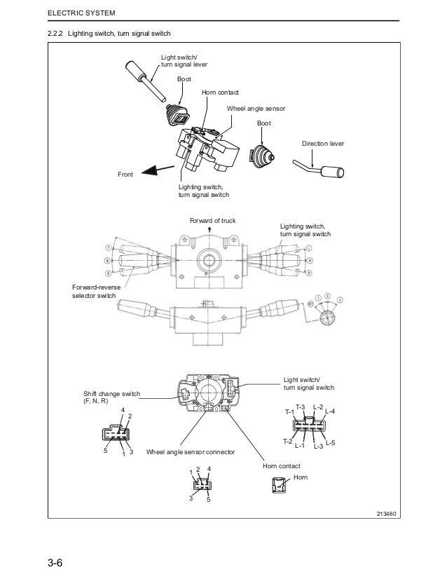 mitsubishi fgc30n forklift trucks chassis mast and options service r rh slideshare net