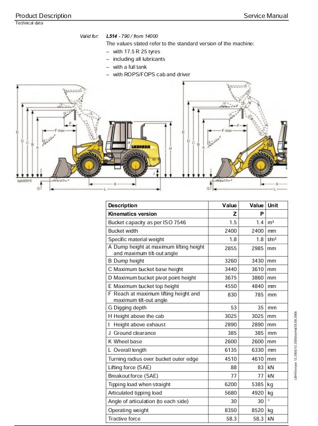 Liebherr L509S-789 Wheel Loader Service Repair Manual SN:9099