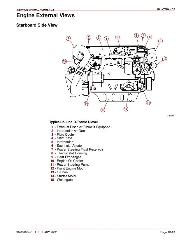MERCURY MERCRUISER MARINE ENGINE IN-LINE DIESEL D2.8L D