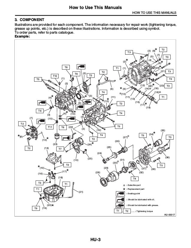 2007 subaru outback 3 service repair manual  slideshare