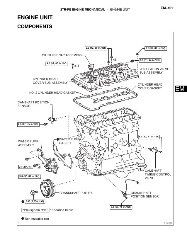 2001 TOYOTA TACOMA Service Repair ManualSlideShare