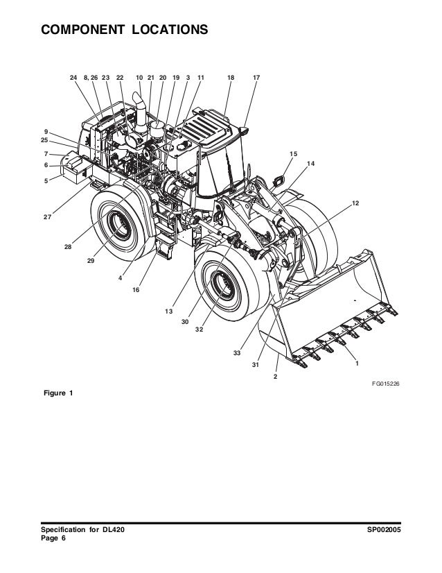 DAEWOO DOOSAN DL420 WHEEL LOADER Service Repair Manual