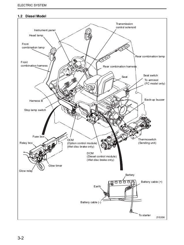 Mitsubishi Fg55n Forklift Trucks Service Repair Manual Sn Ef33c 8000