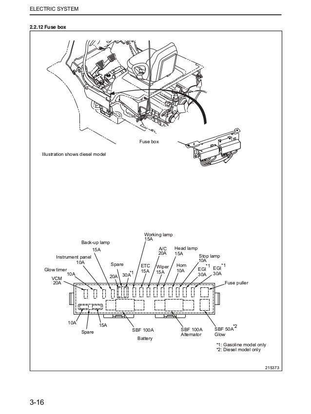 mitsubishi electric fork lift fuse box - wiring diagram flu-guide-a -  flu-guide-a.pmov2019.it  pmov2019.it