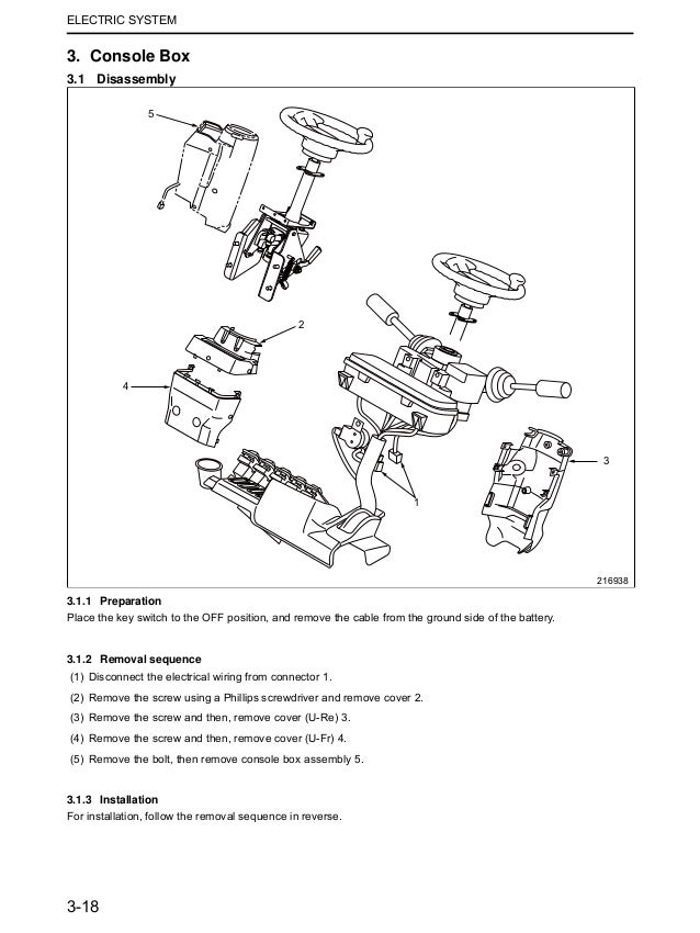 MITSUBISHI FG55N FORKLIFT TRUCKS Service Repair Manual SN