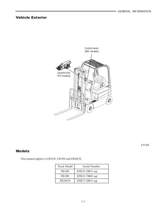 MITSUBISHI FB18N FORKLIFT TRUCKS Service Repair Manual SN