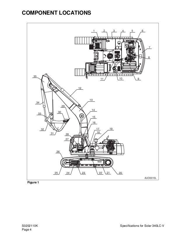 DAEWOO DOOSAN SOLAR 340LC-V EXCAVATOR Service Repair