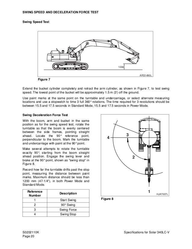 doosan daewoo solar 340lc v excavator parts manual download