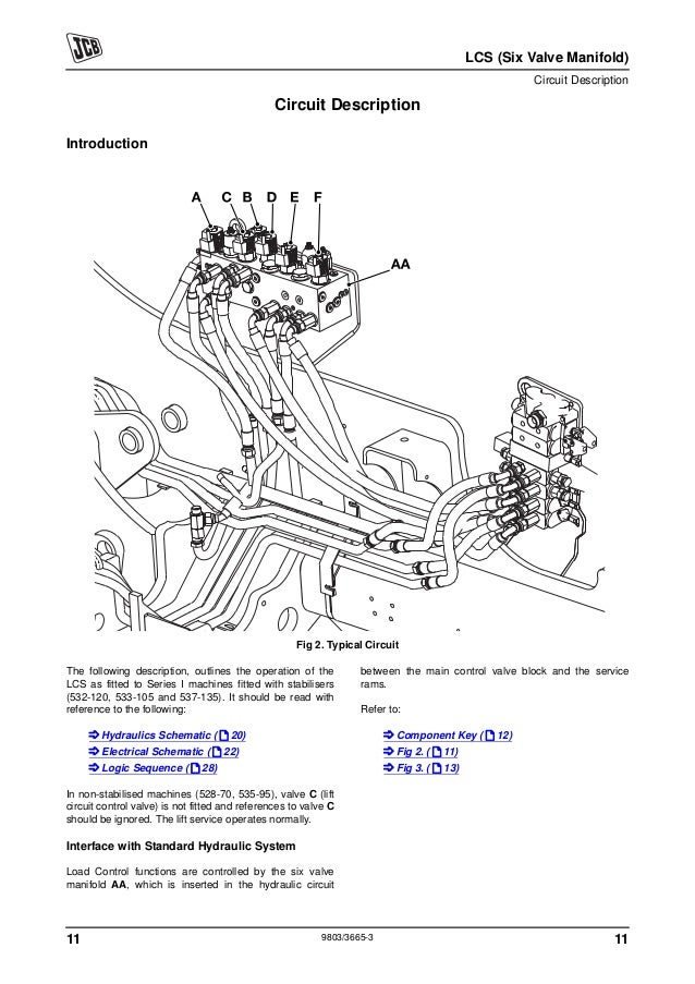 JCB 535P125 LOAD CONTROL (SUPPLEMENT) Service Repair Manual