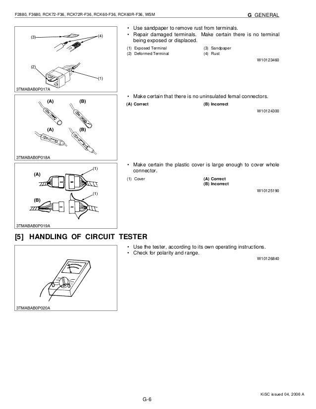 Wondrous Kubota F2880 Wiring Diagram Go Wiring Diagram Wiring 101 Mentrastrewellnesstrialsorg