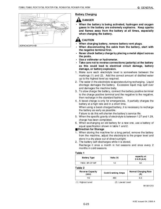 kubota f2880 front cut ride on mower service repair manual rh slideshare net Kubota F2880 Engine Kubota Front Deck Mowers