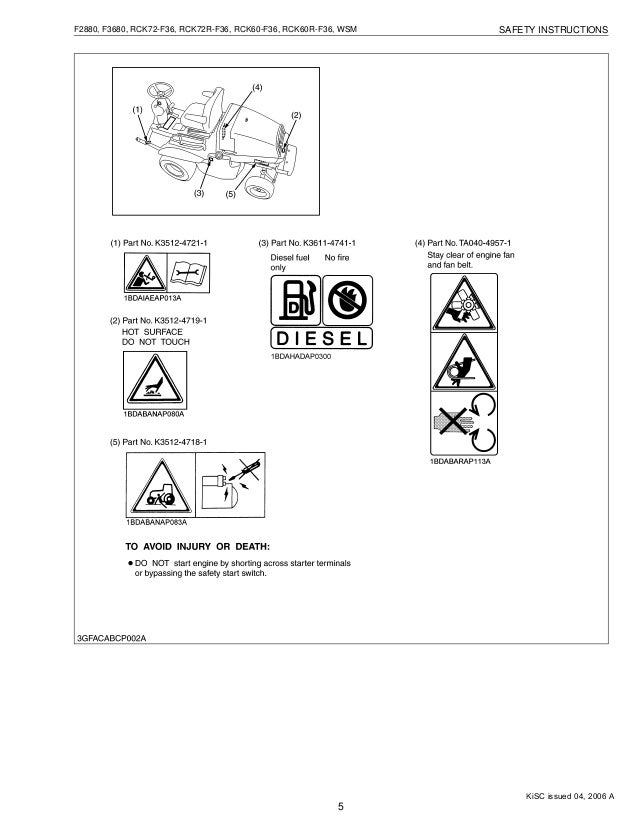 KUBOTA F2880 FRONT CUT RIDE ON MOWER Service Repair Manual