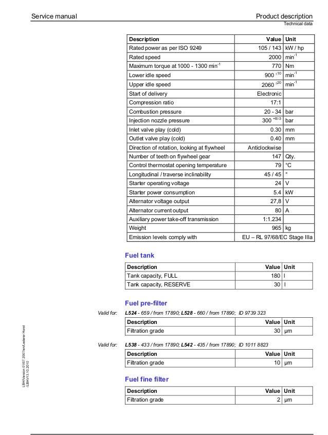 Liebherr L538-433 Wheel Loader Service Repair Manual SN