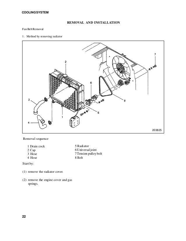 Caterpillar Cat Dp40 Forklift Lift Trucks Service Repair Manual Sn3c
