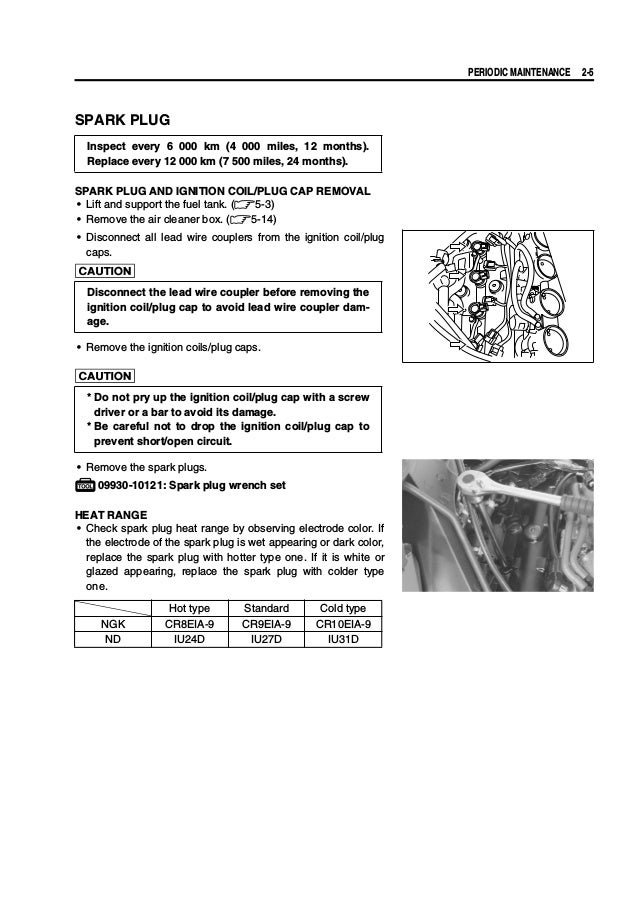 2002 Gsxr 1000 Ignition Wiring Diagram. . Wiring Diagram K Gsxr Wiring Diagram on