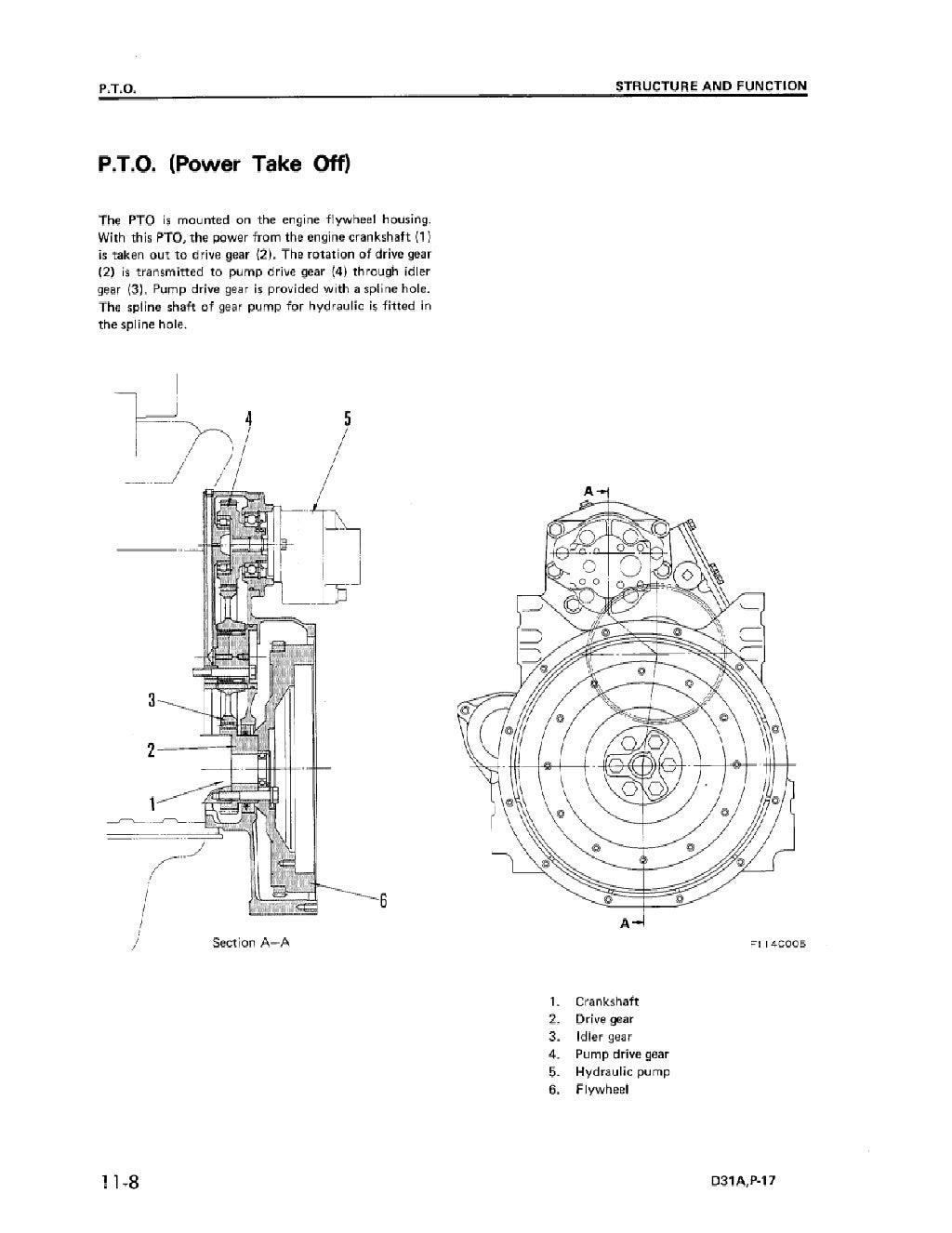 Komatsu D31P-17A Dozer Bulldozer Service Repair Manual S/N