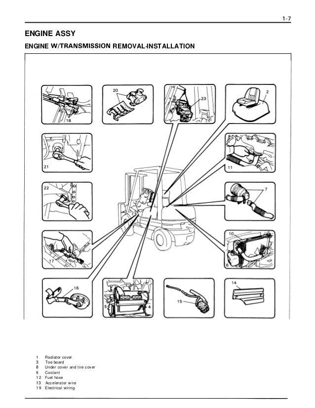 Toyota 62-6FD20 Forklift Service Repair Manual