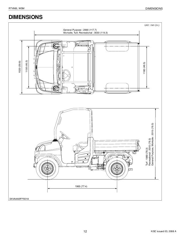 kubota rtv900 utility vehicle utv service repair manual rh slideshare net kubota rtv 900 ignition switch wiring diagram kubota rtv 900 wiring diagram pdf