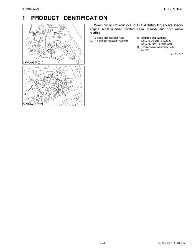 Allis chalmers 5030 manual pdf