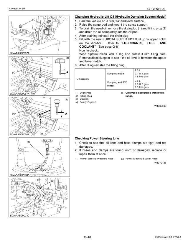 Kubotum Rtv Wiring Schematic