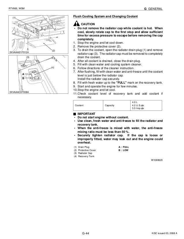 Groovy Kubota Gl6500S Wiring Diagram Basic Electronics Wiring Diagram Wiring Cloud Scatahouseofspiritnl