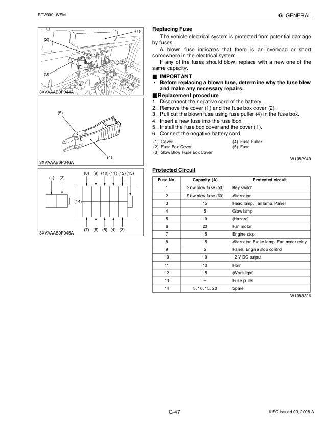 kubota rtv900 utility vehicle utv service repair manual Kubota Tractor Starter Wiring Diagrams