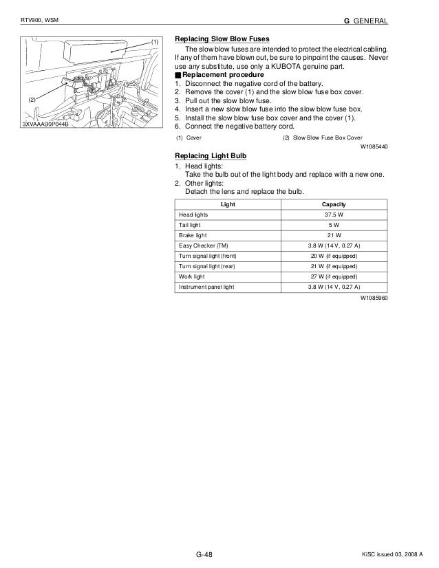 KUBOTA RTV900 UTILITY VEHICLE UTV Service Repair Manual