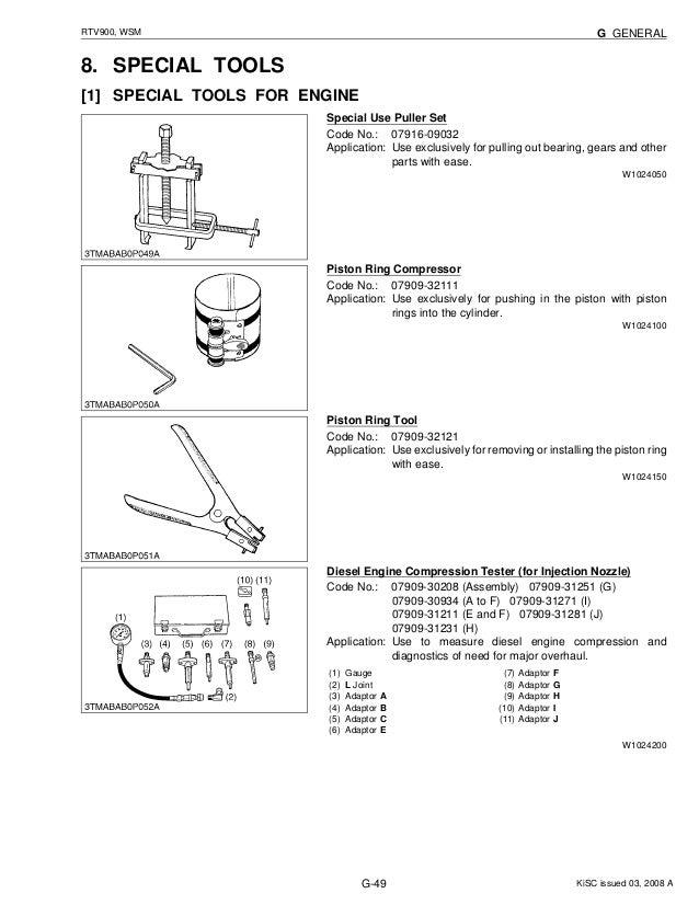 Kubota Rtv 900 Kubota 900 Rtv Axle Parts Diagram Kubota Rtv 900