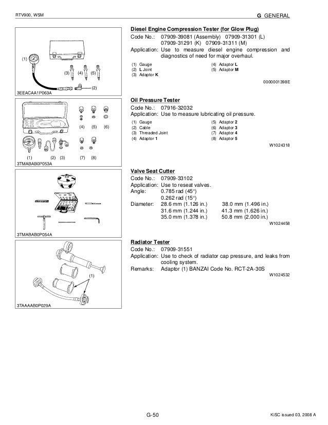 Kubota Rtv 900 Ignition Switch Wiring Diagram from image.slidesharecdn.com