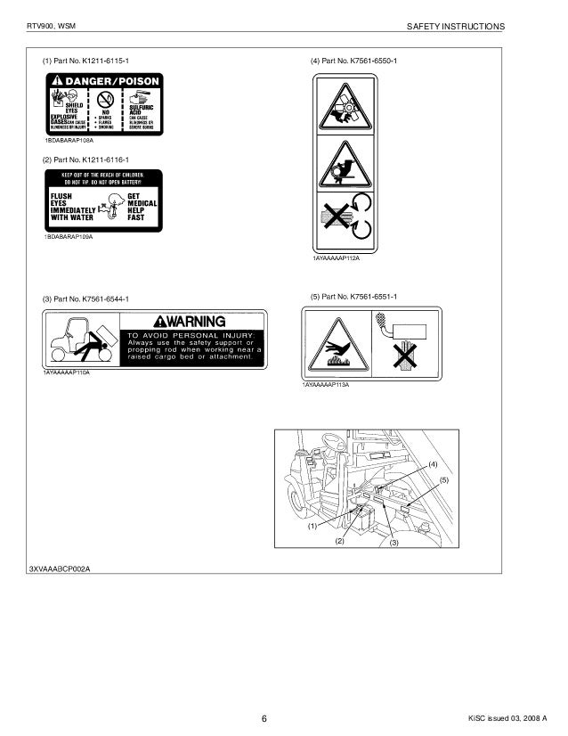 kubota rtv 900 service manual pdf