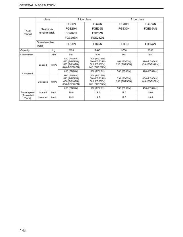 MITSUBISHI FGC18N FORKLIFT TRUCKS CHASSIS, MAST AND