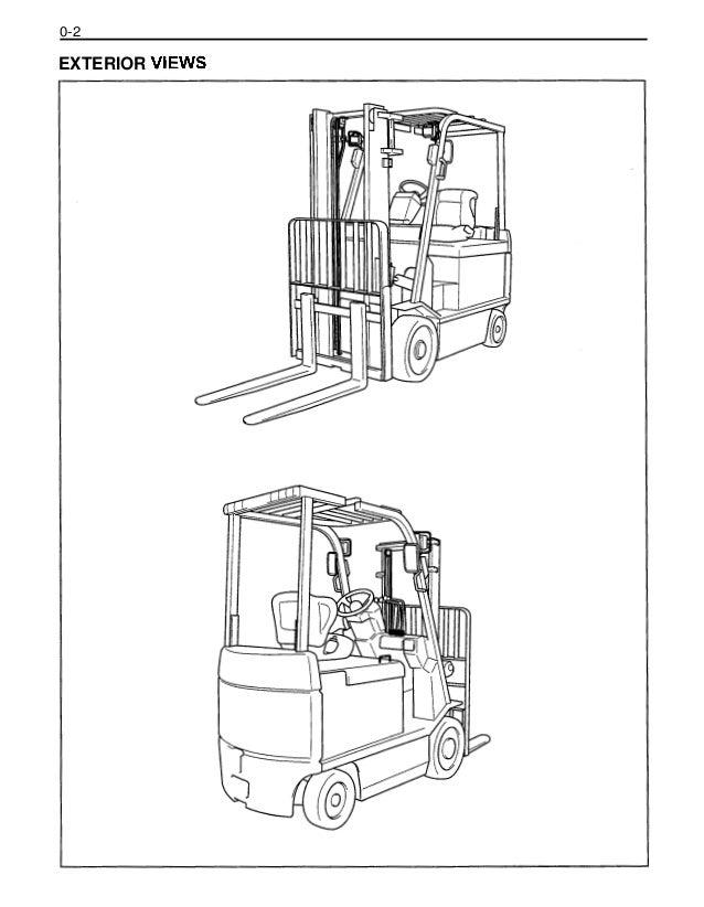 Toyota 7FBCU25 Forklift Service Repair Manual