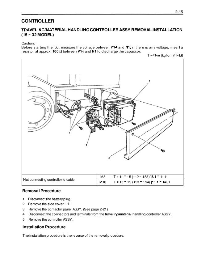 toyota 7fbcu25 forklift service repair manual rh slideshare net Toyota Electric Forklift toyota forklift model 7fgcu25 manual