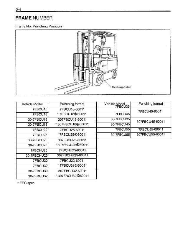 Toyota 7FBCU25 Forklift Service Repair Manual