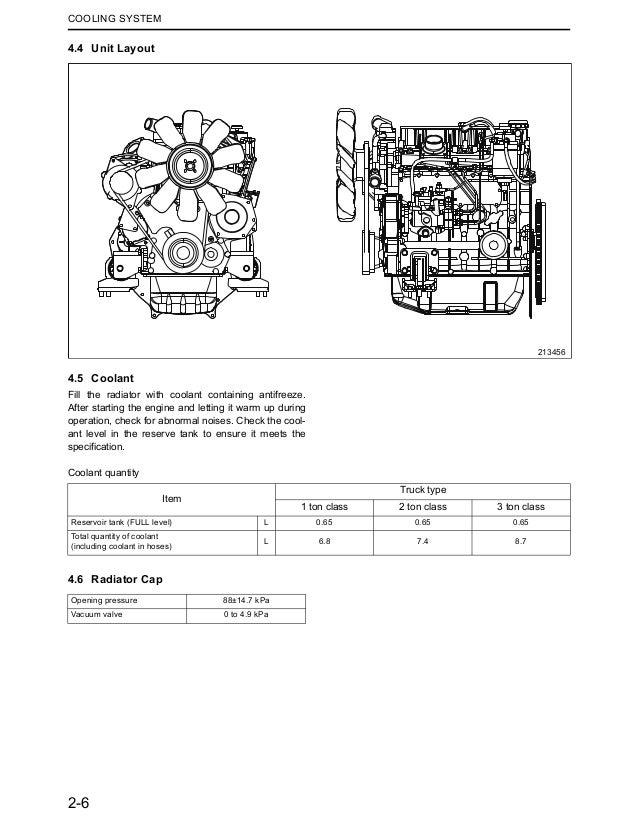 mitsubishi fgc25n ho forklift trucks chassis mast and options servic rh slideshare net