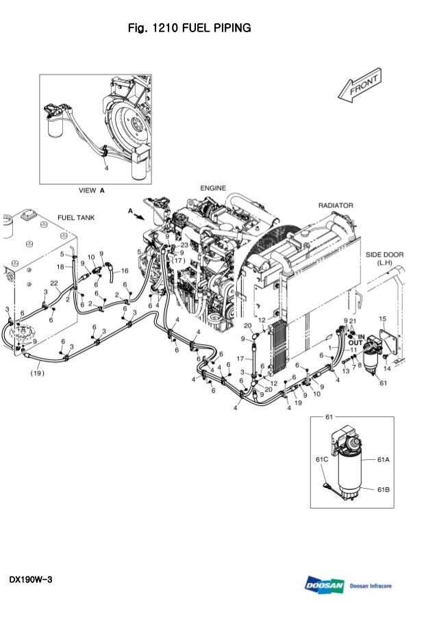 DAEWOO DOOSAN DX190W-3 WHEELED EXCAVATOR Service Repair Manual