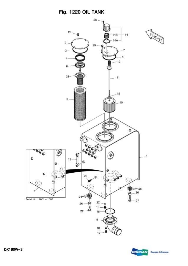 DAEWOO DOOSAN DX190W-3 WHEELED EXCAVATOR Service Repair Manual