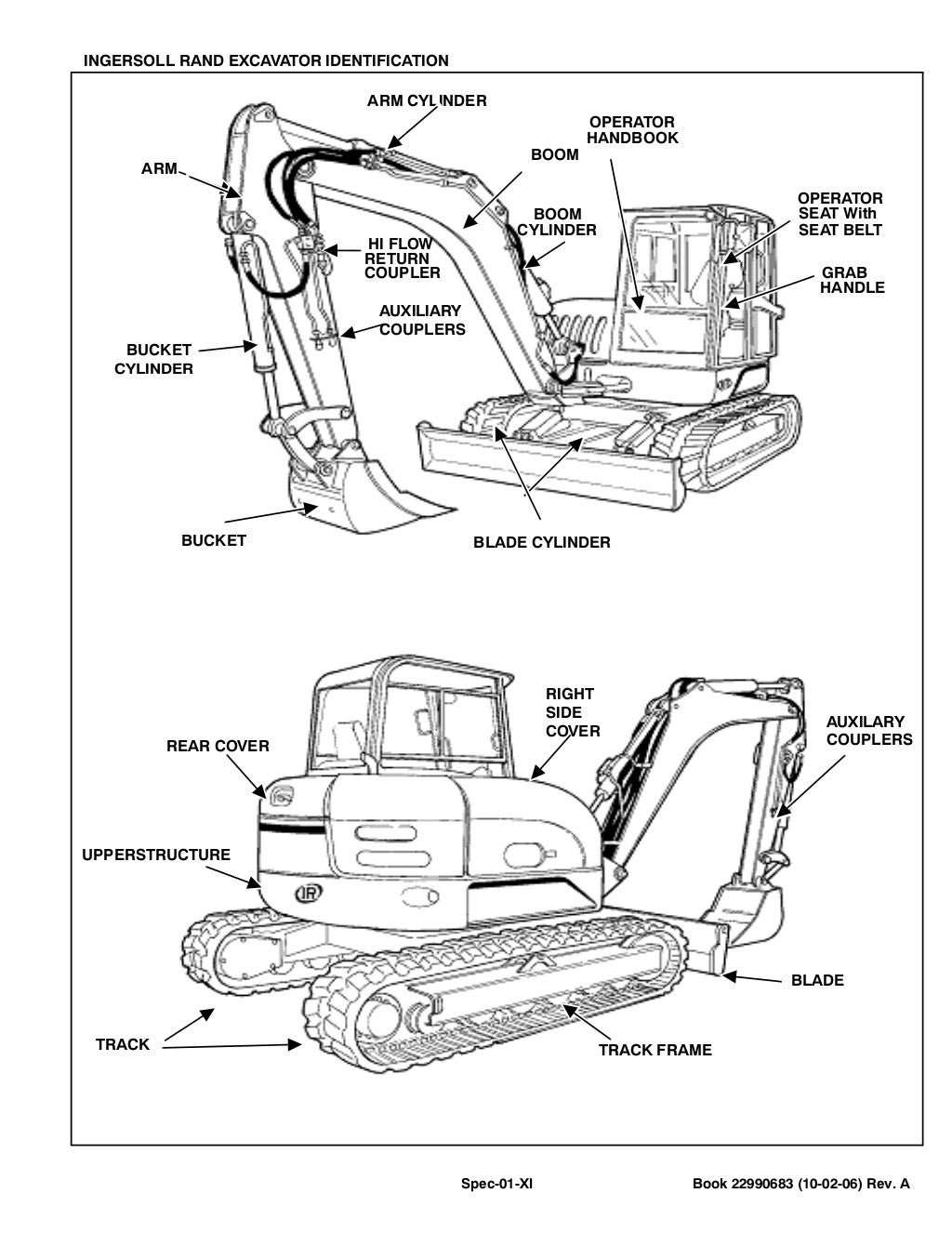 Bobcat Ingersoll Rand ZX75 Excavator Service Repair Manual