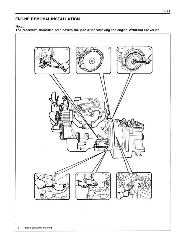 Toyota 42 6fgu20 Forklift Service Repair Manual