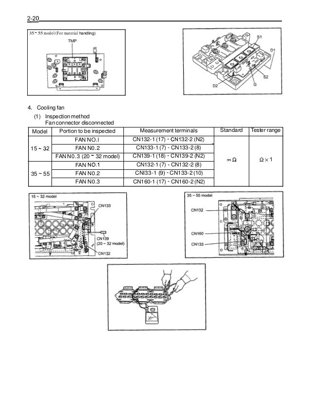 7fbcu55 forklift wiring diagram toyota example electrical wiring rh huntervalleyhotels co TCM Forklift Parts Breakdown Toyota Forklift Manual
