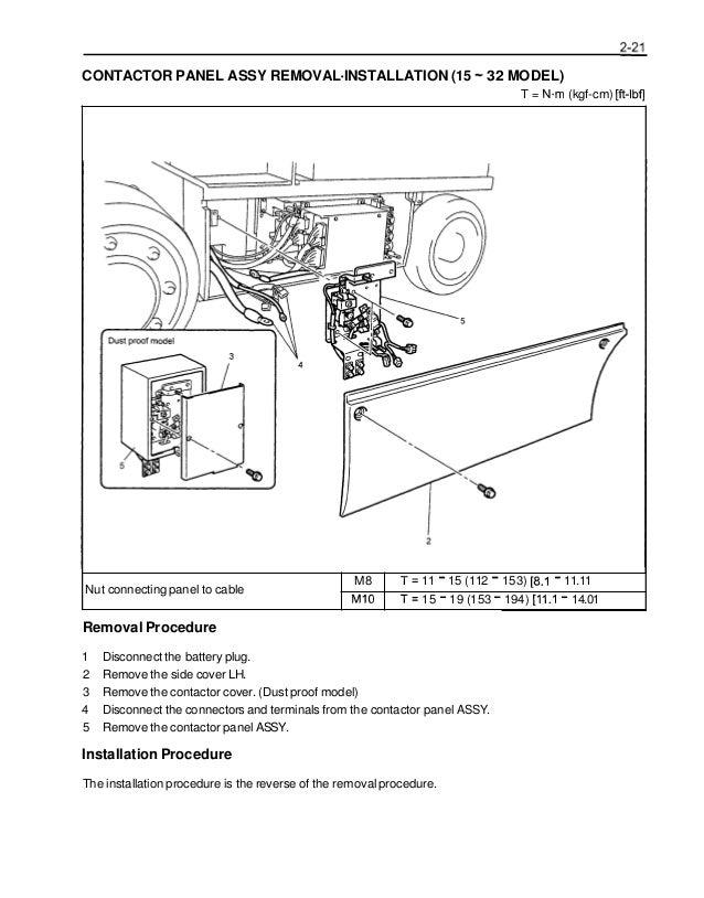Toyota 7fbcu55 Forklift Service Repair Manual. Toyota. 7fbcu55 Forklift Wiring Diagram Toyota At Scoala.co