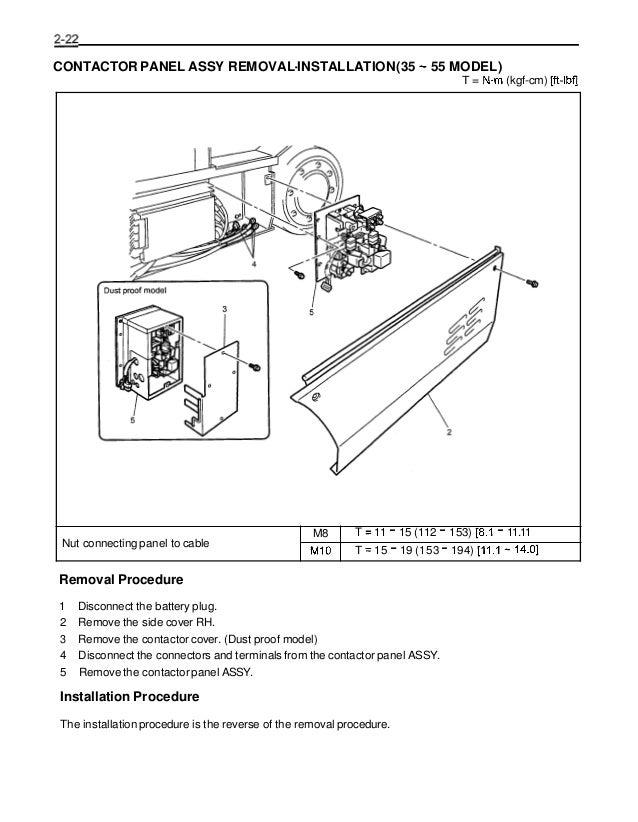 toyota 7fbcu55 forklift service repair manual rh slideshare net Toyota Forklift Parts Diagram Toyota Forklift Model FD70 Diagram