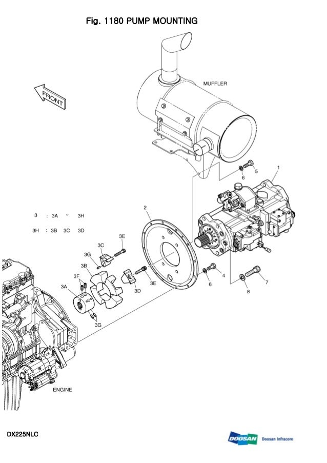 DAEWOO DOOSAN DX225NLC CRAWLER EXCAVATOR Service Repair Manual