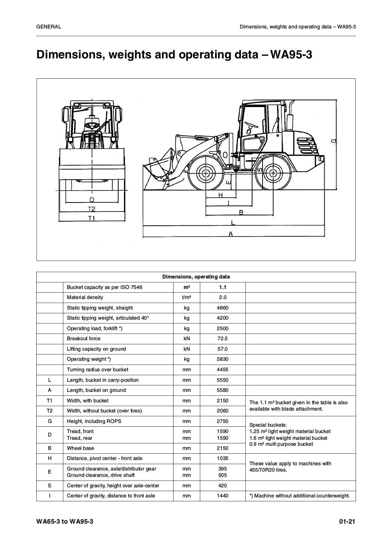 KOMATSU WA85-3 WHEEL LOADER Service Repair Manual SN